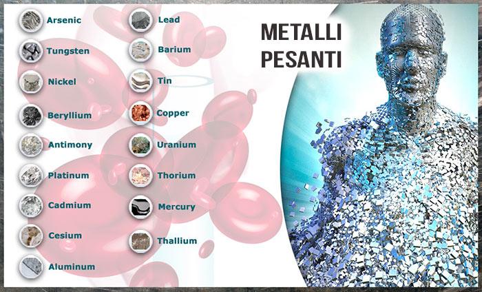 Metal Sources